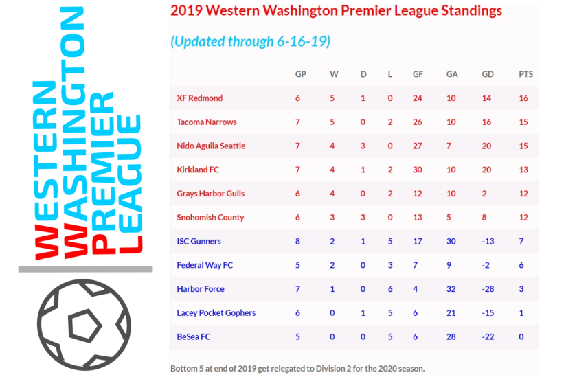 table6-16-19