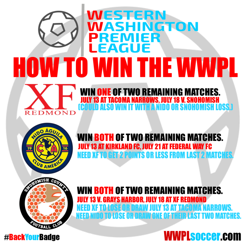 HOWTOWINTHEWWPL